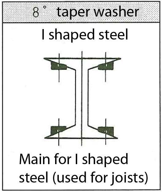 Readone Ola - Mechanical Engineer - RSK Metal Trading LLC ...