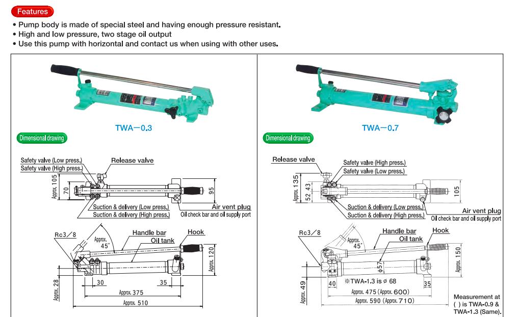Hand Operated Pump Type TWA OSAKA JACK | Kouei Japan Trading